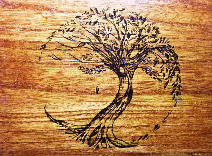 Arbre forme circulaire id e de cycle inks pinterest les modes de chauffage au bois - Arbre fruitier comme bois de chauffage ...