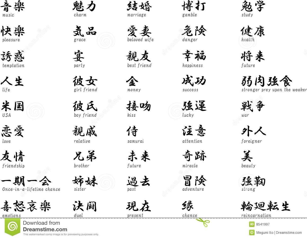 Signification Tatouage Japonais Tattoo Boutique Innerhalb Tatouage