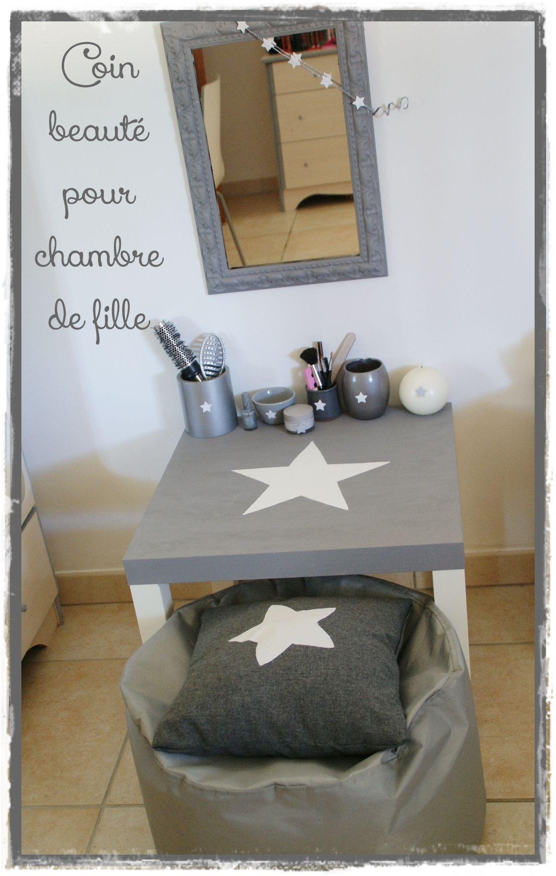 Coin beauté pour chambre de fille ( rénovation... | Chambre bébé ...