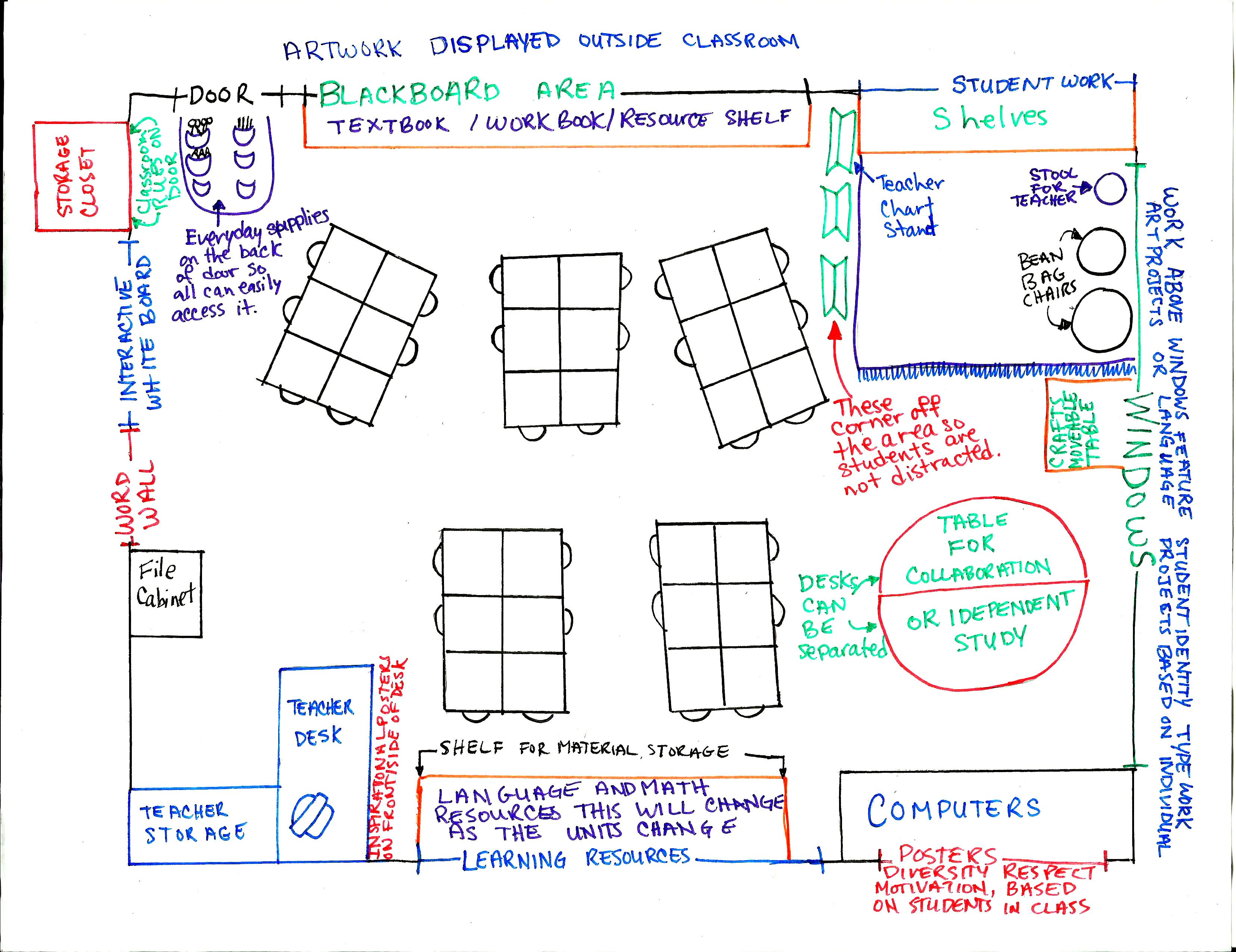 Preschool Classroom Design Standards : Udl classroom layout the link is https s media cache