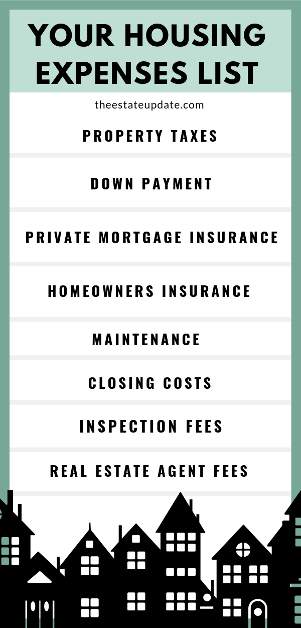 Housing Expenses List For First Time Buyers The Estate Update First Home Buyer Home Buying Checklist Buying First Home