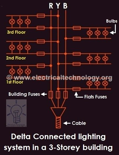 star and delta connected lighting loads electrical. Black Bedroom Furniture Sets. Home Design Ideas