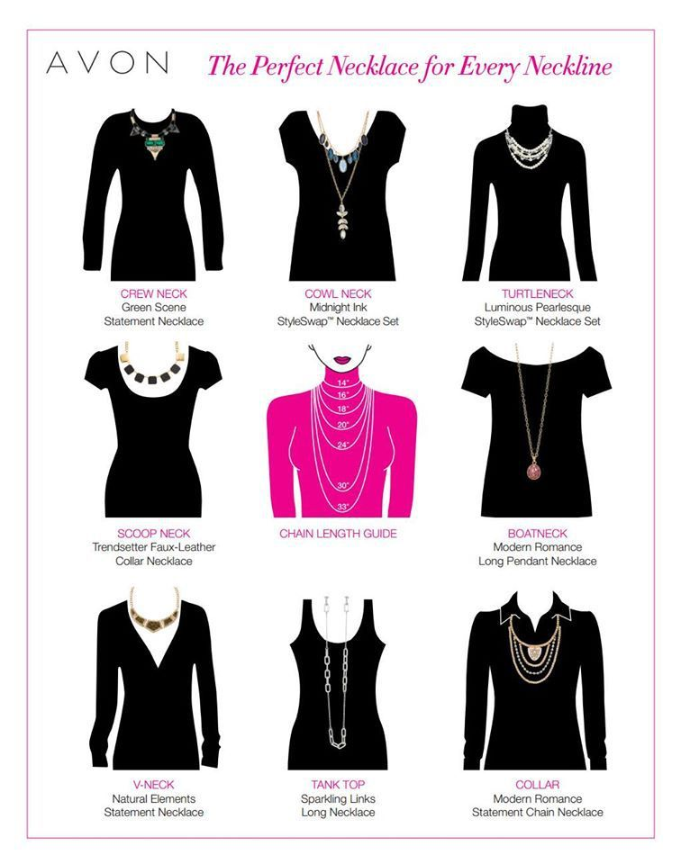 Complete Your Look! Fashion, Necklace length chart