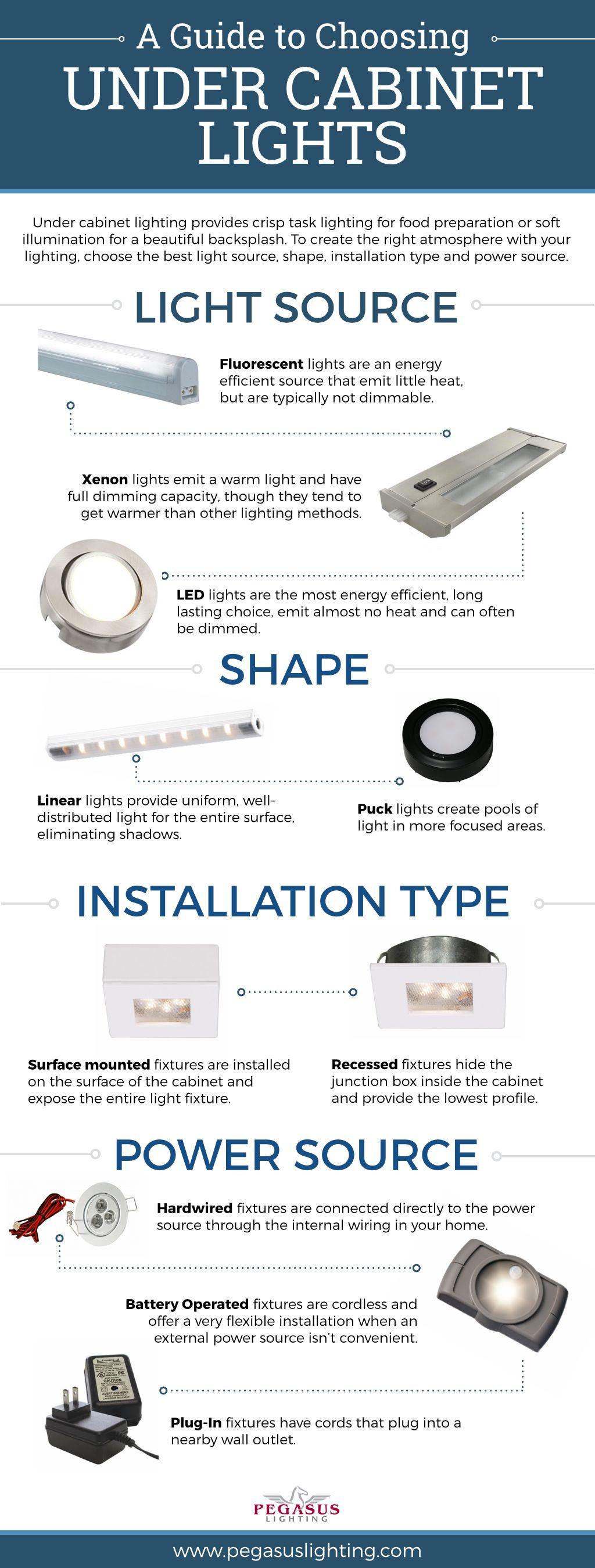 uc-lighting-infographic.001.jpg (1024×2700) | DIY Home | Pinterest