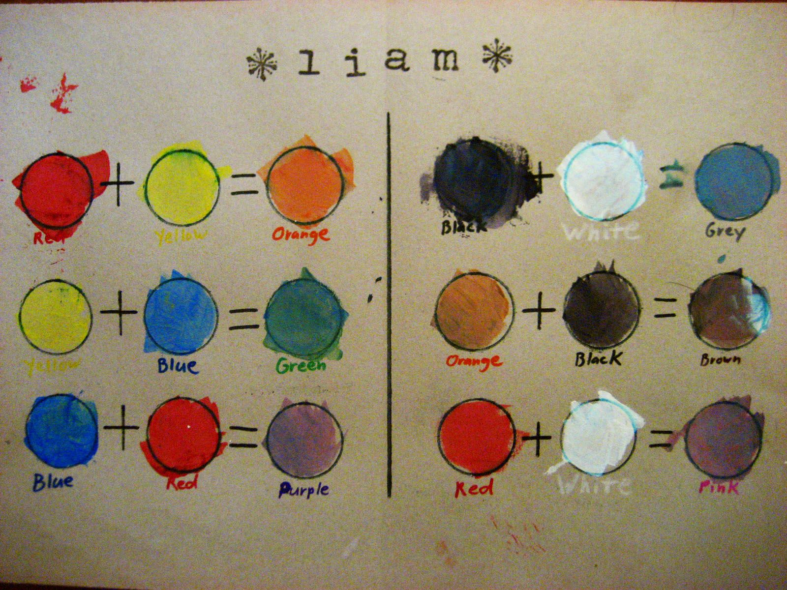 Color Mixing Chart For Kids