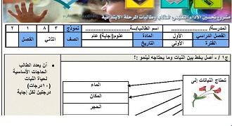 نماذج تحسين الاداء مادة علوم الصف ثاني إبتدائي للفصل الدراسي الاول Map