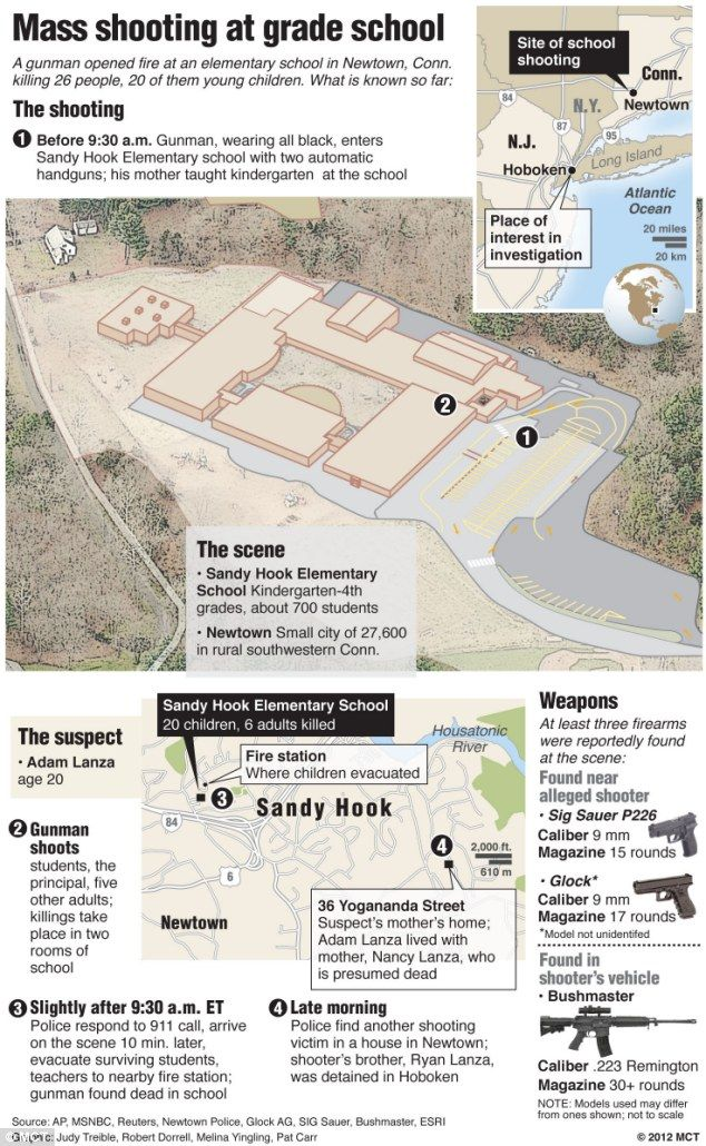 Infographic | Sandy Hook Elementary School M Shooting ... on newtown conn map, watertown map, fairfield map, avalon map, jacob riis park map, beach haven map, westport map, white plains map, prospect map, cherry hill map, long branch map, newtown connecticut map, albany map, essex map, new castle map, bloomfield college map, milford map, tuckerton seaport map, roxbury map, woodstock map,