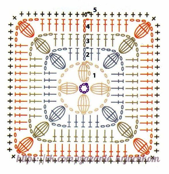 patrones crochet gratis para imprimir - Google Search | gráficos ...