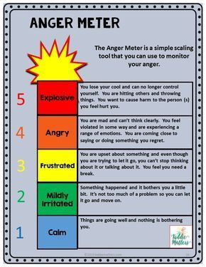 anger meter Social Emotional Lessons: Helping Kids Manage Their Anger Activity ...