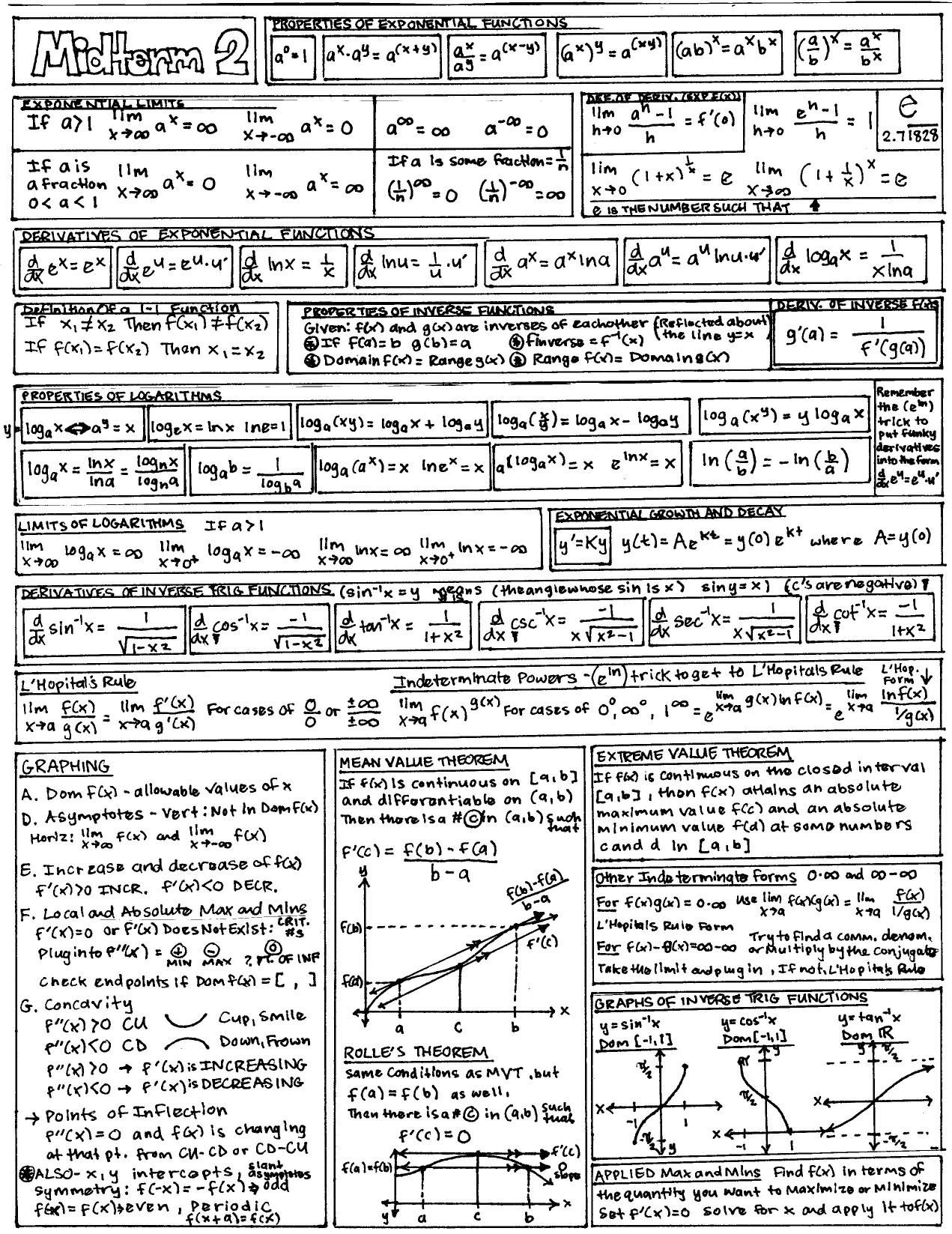 calculus cheat sheet....I\'m going to need this | School Related ...