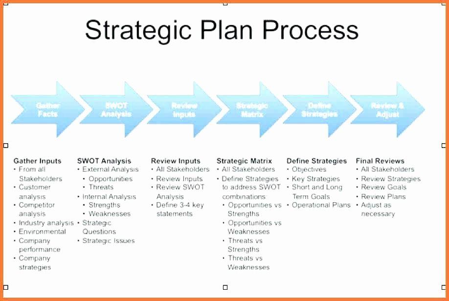 Non Profit Strategic Plan Template Planning Model Free It