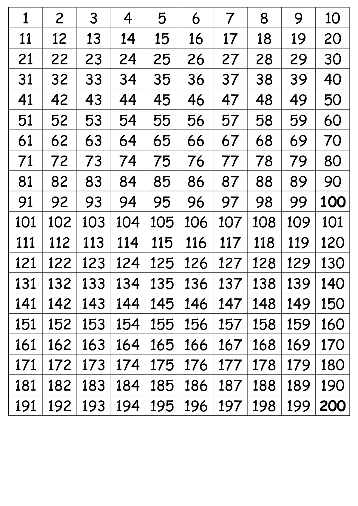 Number chart simple also math freebies free sites pinterest rh