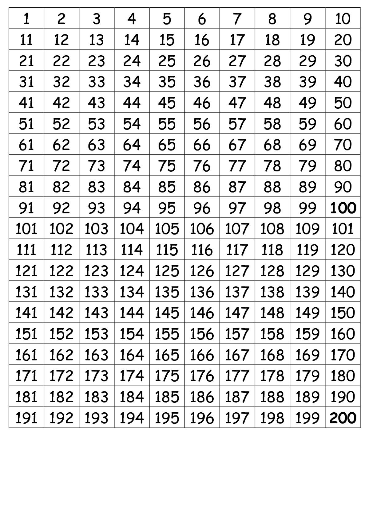 Printable Number Chart 101 200 Worksheets