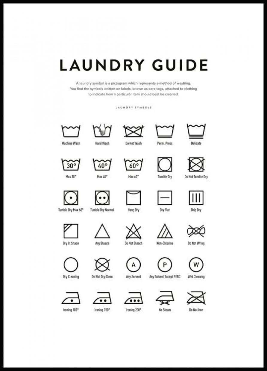 Laundry Guide Poster in 2020 Laundry symbols, Laundry
