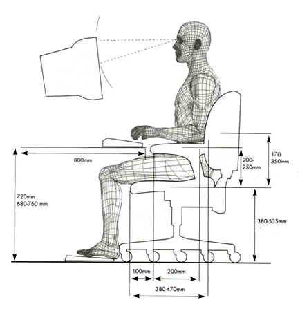Ergonomia Mesa De Computador Altura Pesquisa Google Cadeira De
