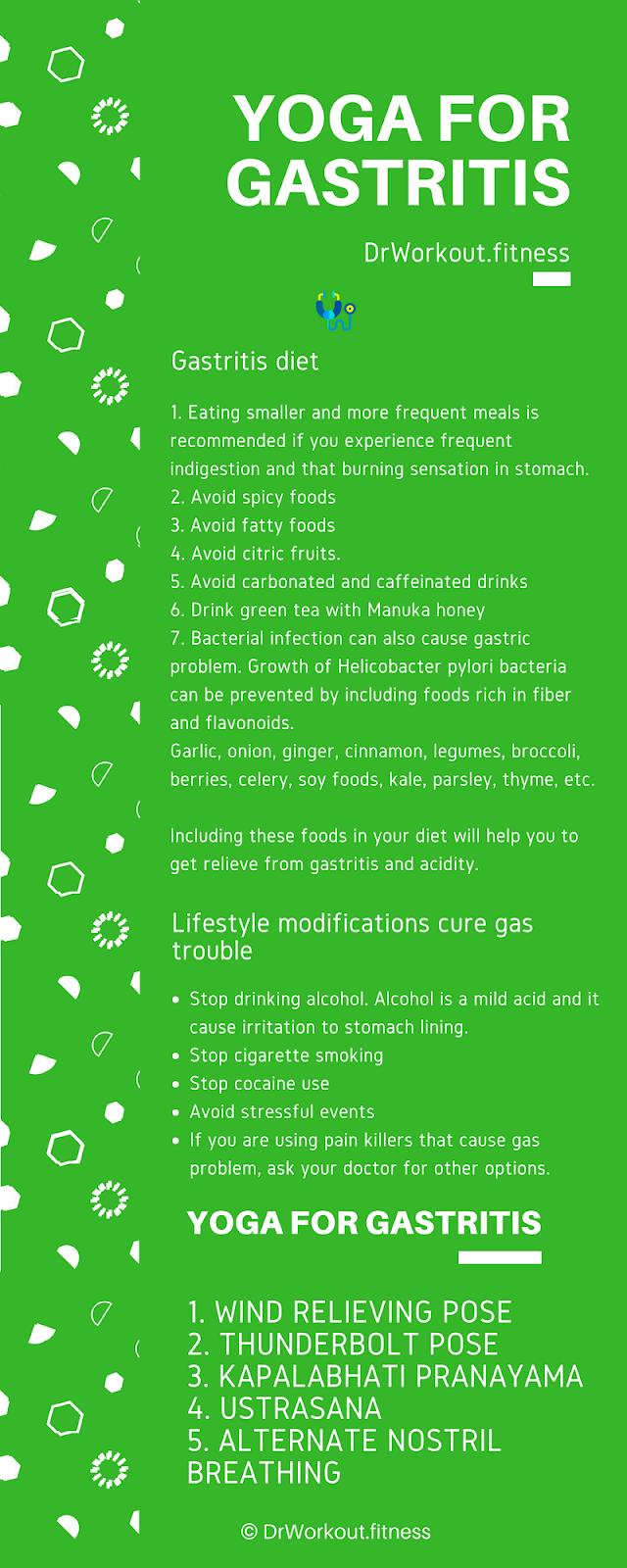 Yoga for gastritis | What is gastritis?| Symptoms of gastritis| What