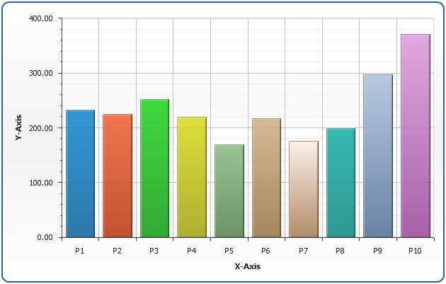 Column Chart  Column Charts    Columns