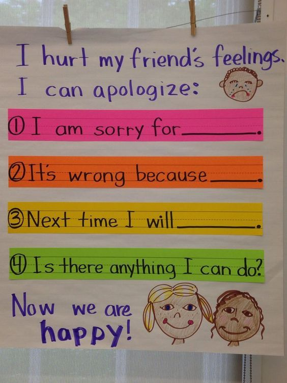 How to say I'm sorry. This chart is great for teaching children how to say sorry and mean it.  The visual aspect of this anchor chart is perfect for students with autism and special learning needs.  A great checklist and prompts to apologize appropriately.  Go to:  http://from-student-to-teacher.tumblr.com/post/125869285114/httpswwwpinterestcompin187180928240113090
