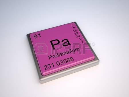 Elemento químico Protactinio de la tabla periódica con símbolo Pa - new tabla periodica el xenon