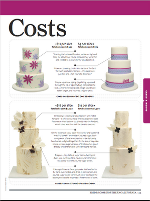 Eat Cake Be Merry Wedding Cake Cost Wedding Cake Serving Chart Tiered Wedding Cake