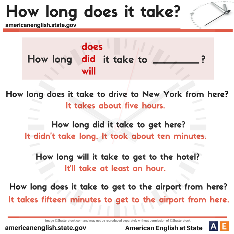 how long does it take to defend your dissertation Lastly, once your dissertation committee is pleased with the quantity and quality of your writing and research, you will be allowed to defend your dissertation this final step depends totally on you, the research you carry out and how that research pleases the standards set by your committee of dissertation.