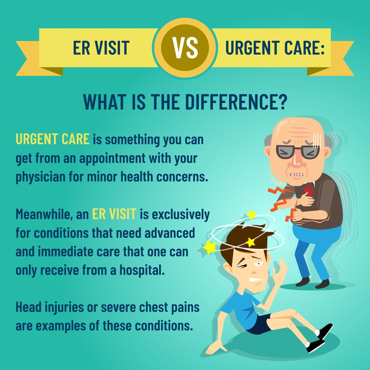 Er visit vs urgent care what is the difference
