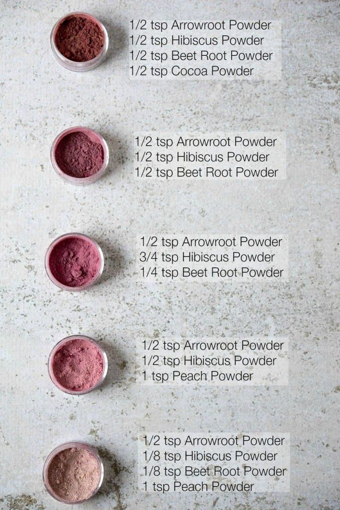 Photo of DIY Natural Blush – Thriving On Paleo | AIP & Paleo Recipes for Autoimmune Disease Relief