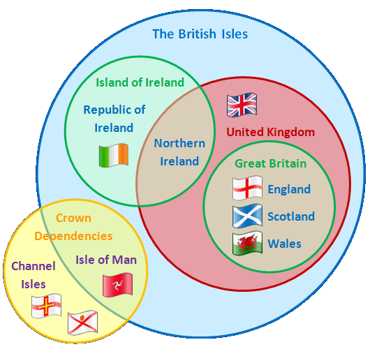 The british isles the uk and ireland explained a well traveled the british isles the uk and ireland explained ccuart Gallery