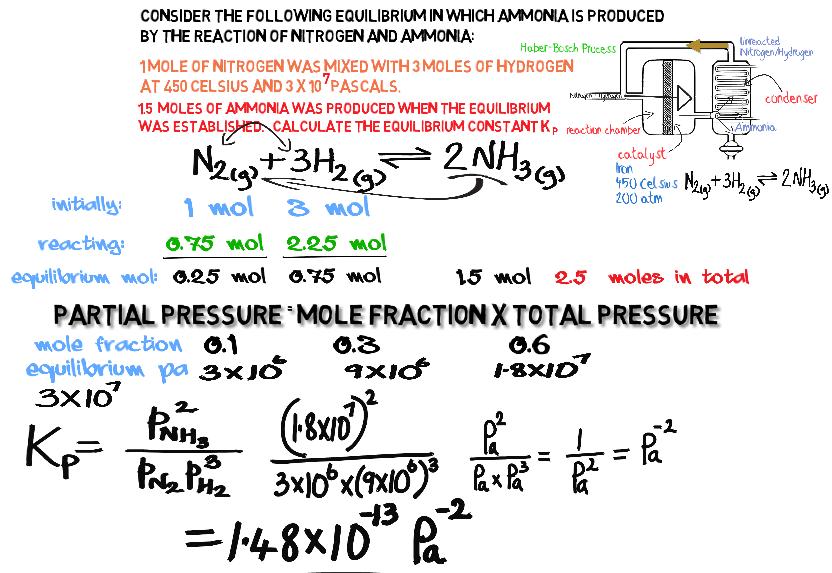 Chemistry Calculator - Symbolab