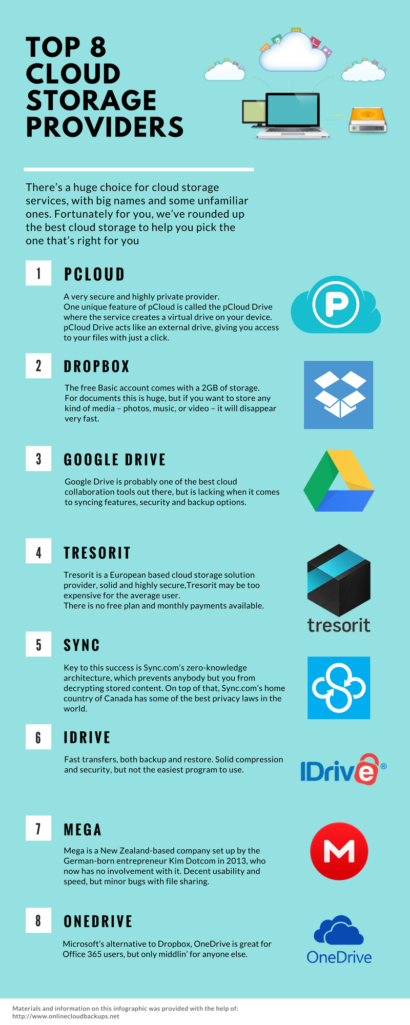 Best cloud storage providers  Comprehensive list with 17