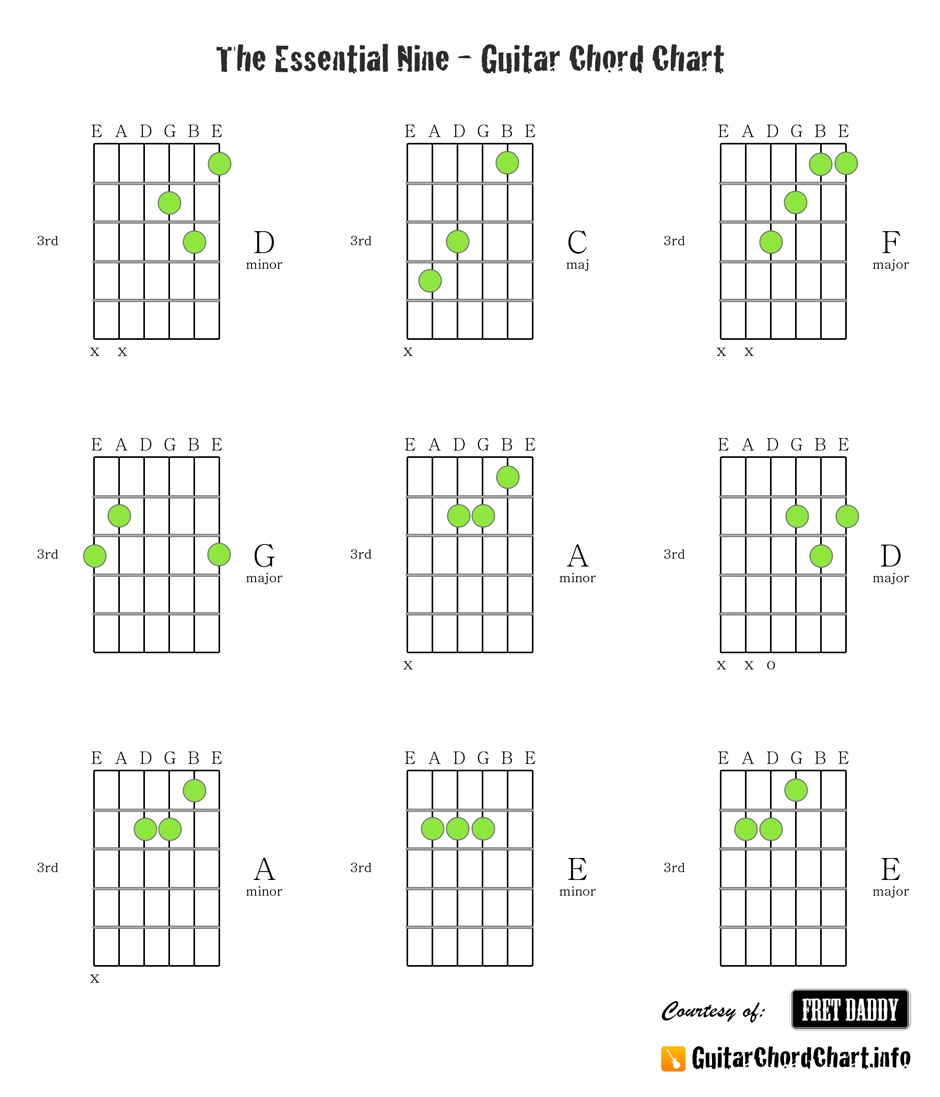 Guitar Chord Tabs: Pin By E.S. Ang On Beginer`s Guitar