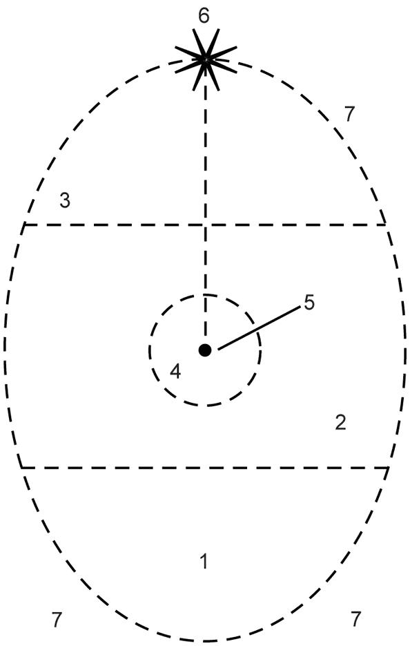 Image Result For Egg Diagram Assagioli Egg Diagram Pinterest