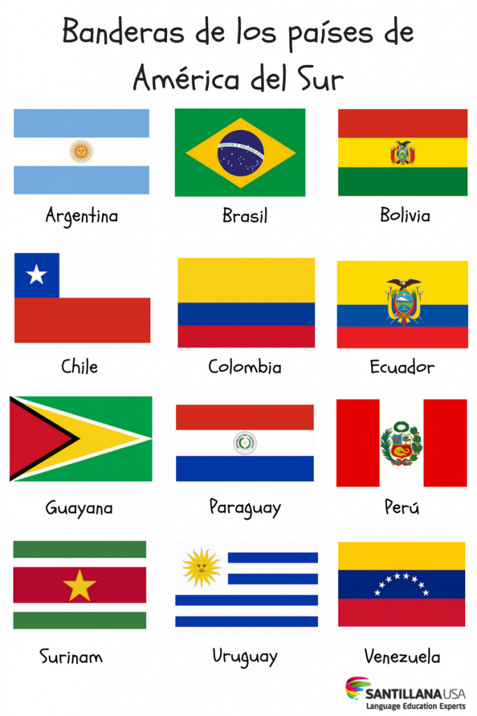 Pin By Jose Antonio Huaripata Coronad On Infographics Flags Of The World Different Country Flags Africa Flag
