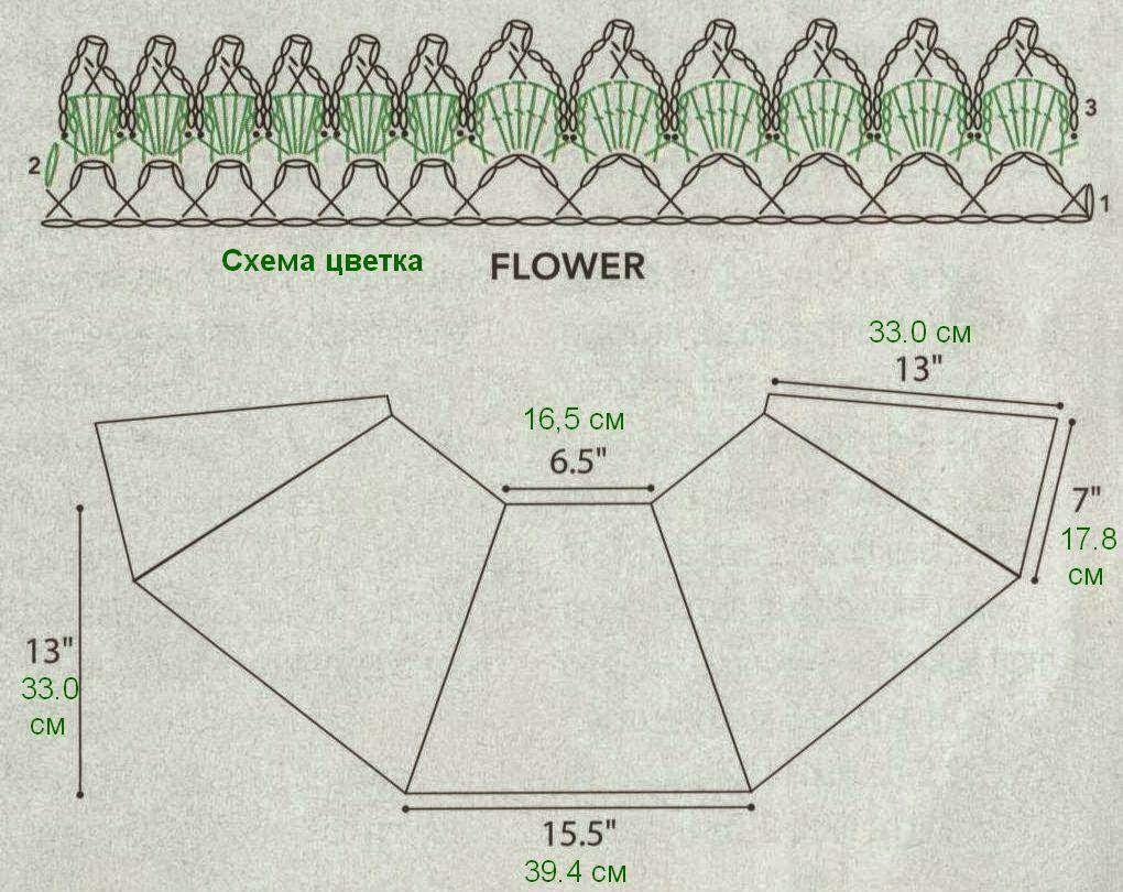 Grafico 2 - pelerine | crochês da net | Pinterest | Schals tücher ...