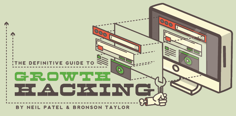 Tolle Microsite. Sieht aus wie eine Infografik: The Definitive Guide to Growth Hacking