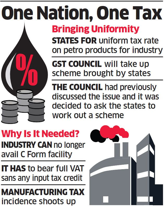 how vat works in india