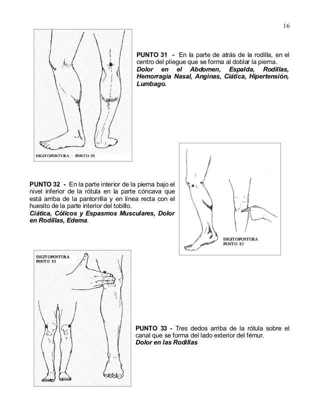 Encuentra la donde en el se pliegue dolor el cuerpo con pierna