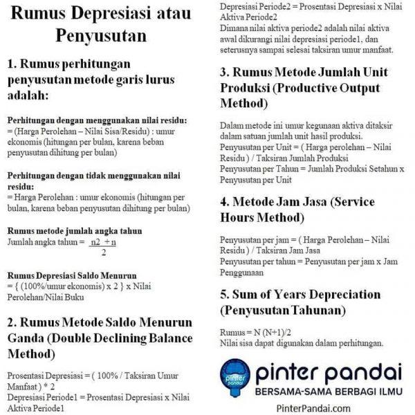 Rumus Depresiasi Penyusutan Pengertian Dan Contoh Soal