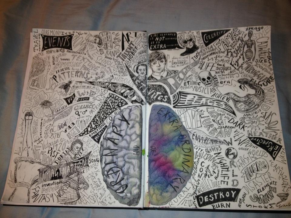 Mind Map Mind Map Art Gcse Art Sketchbook Sketch Book