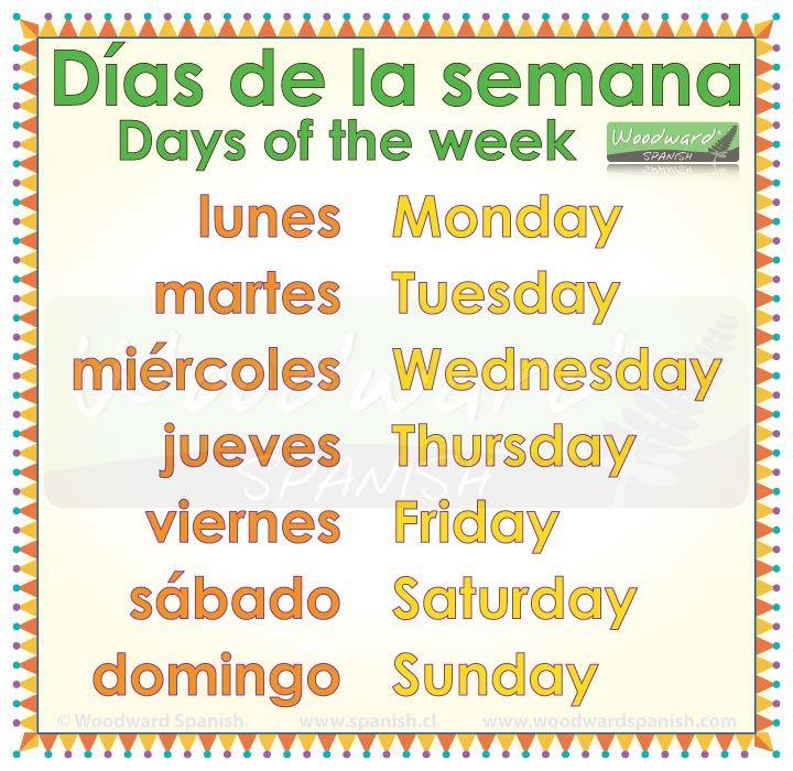 Days Of The Week In Spanish Preschool Spanish Learning Spanish Preschool Spanish Lessons