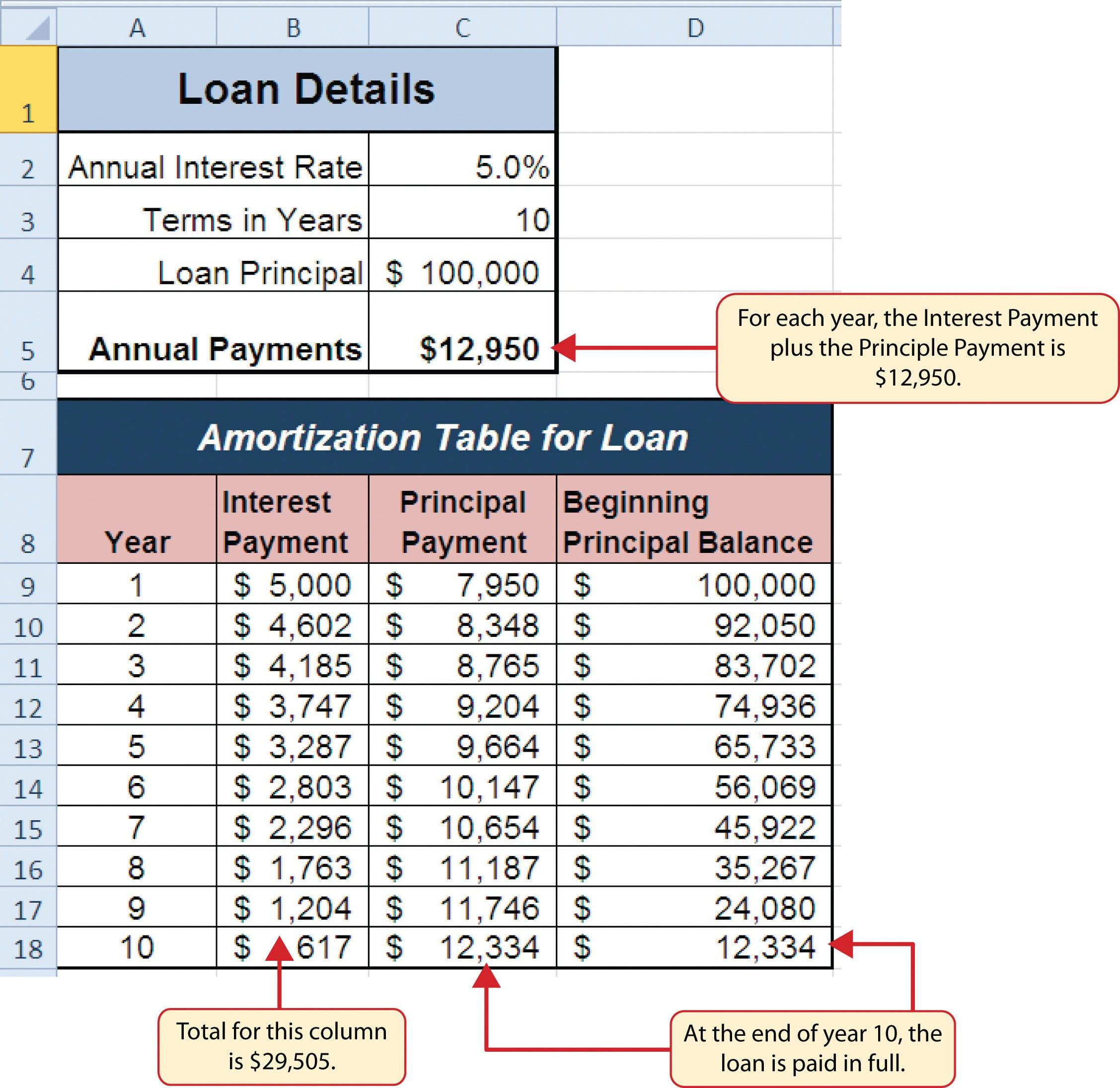 New Loan Payment Schedule Xlstemplate Xlssample Xls Xlsdata