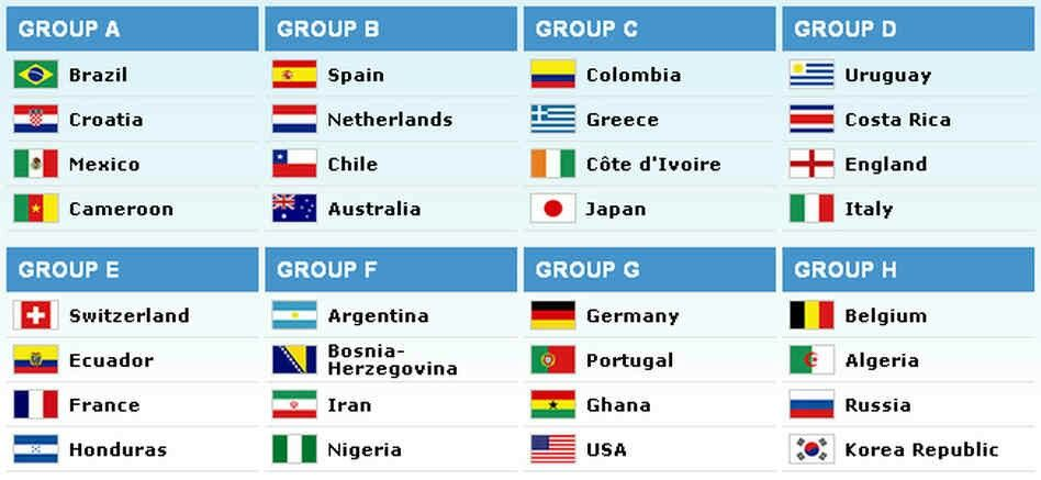 World Cup 2014 Groups World Cup 2014 Brazil World Cup World Cup