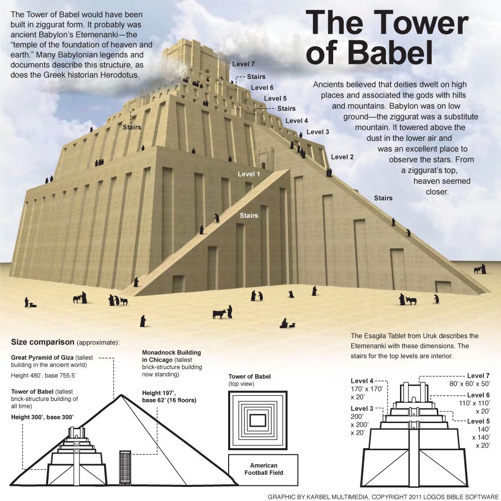 Tower of Babel Nehemiah 8:4 (ESV) - Bible.faithlife.com