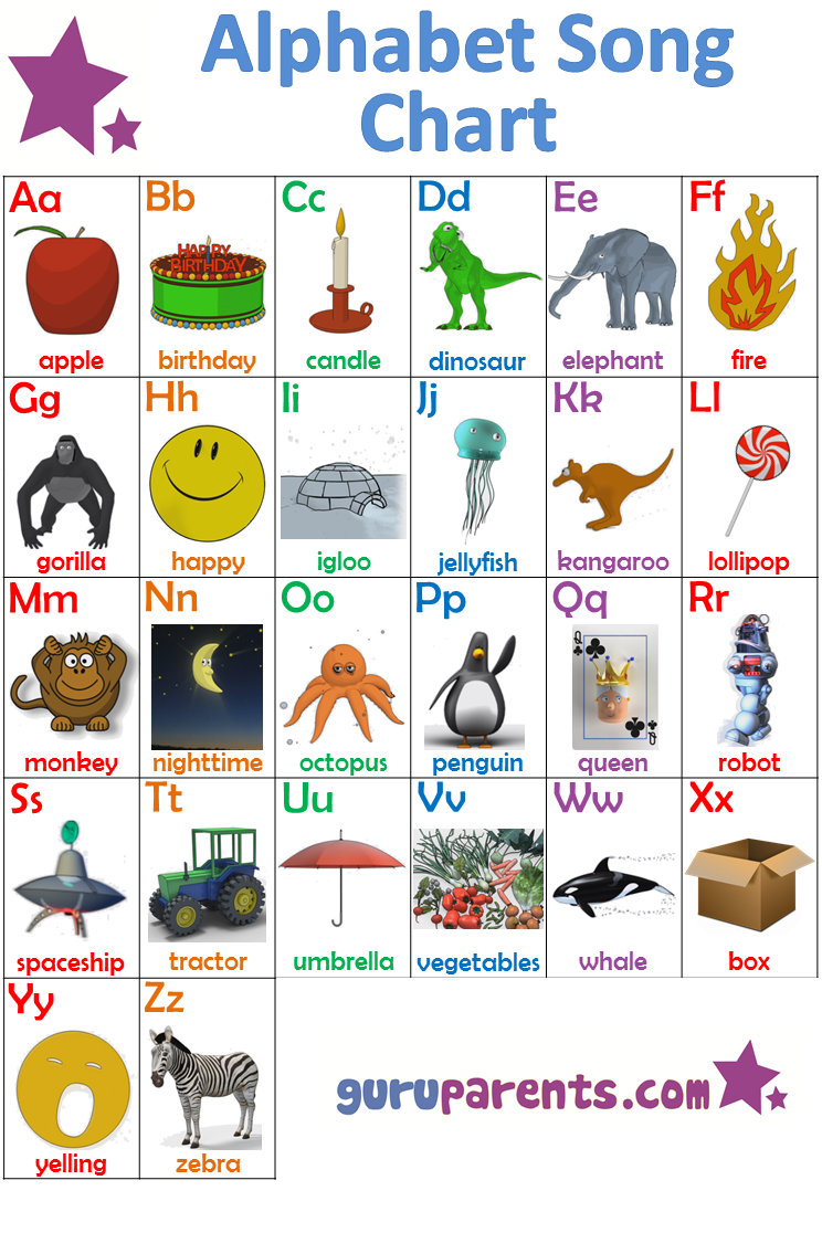 Worksheets Abcd Chart World alphabet song chart this is a specially designed featuring bright images and