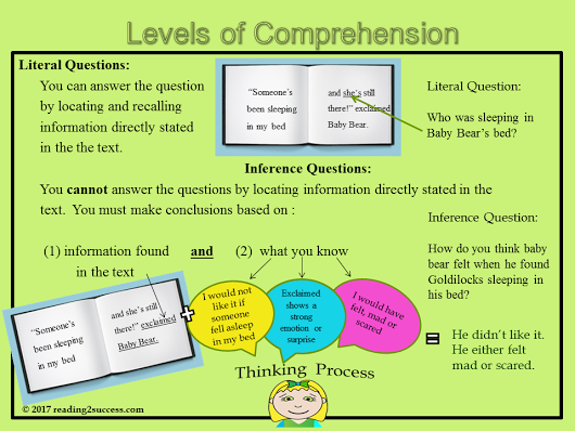 how to help child with reading comprehension problems questions