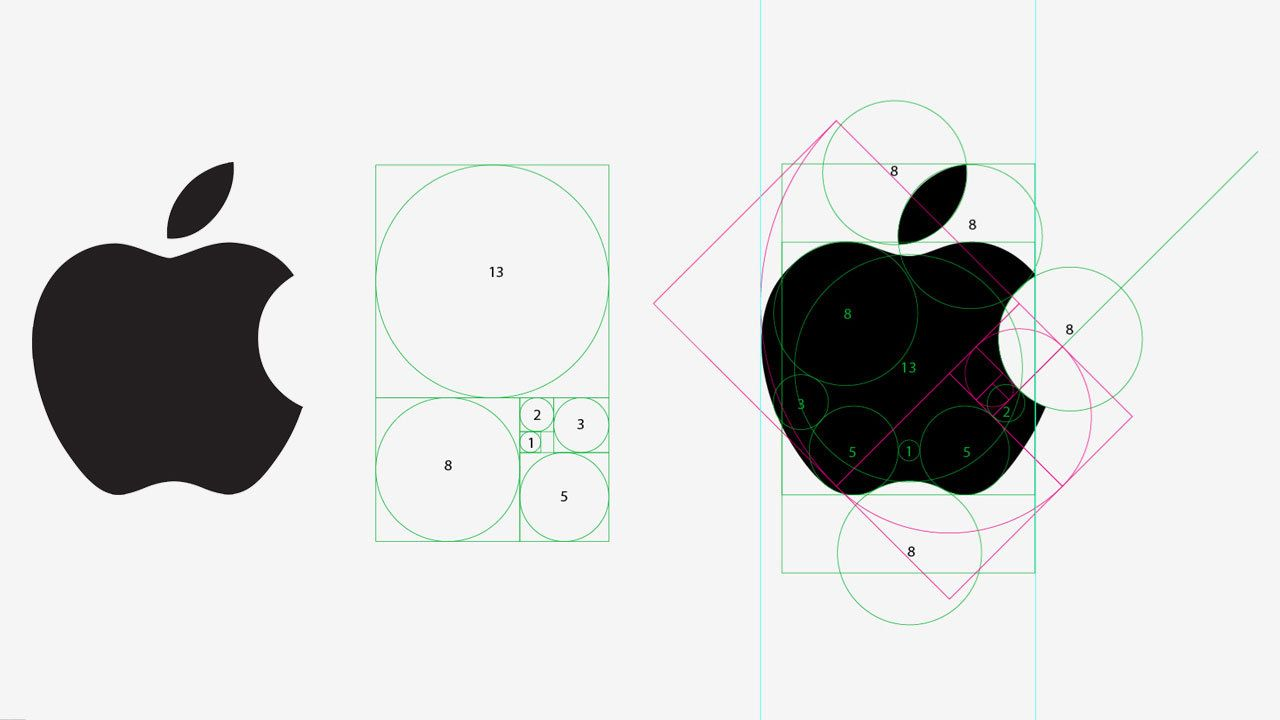 Poster design golden ratio - Debunking The Myth Of Apple S Golden Ratio Co Design