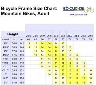 Bicycle frame size chart sports pinterest frame sizes