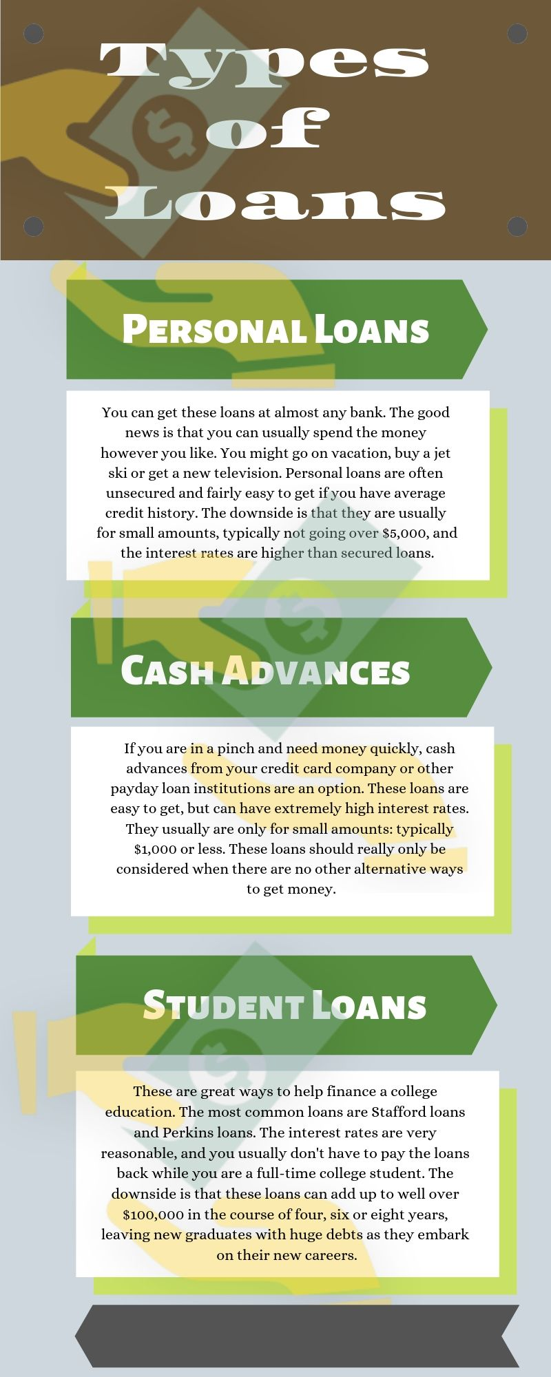 How To Apply For A Small Personal Loan Online In 2020 Personal Loans Personal Loans Online How To Apply