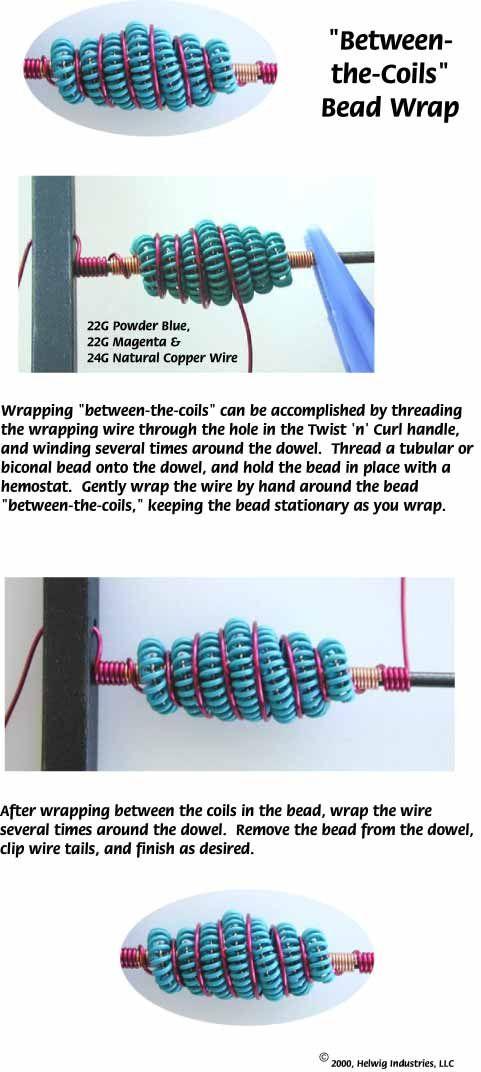 Anatomía de una técnica de fabricación de la joyería del alambre del ...
