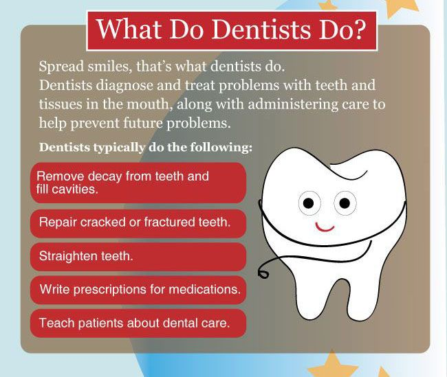 Pin On Oral Health